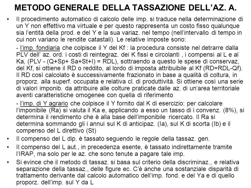 METODO GENERALE DELLA TASSAZIONE DELL'AZ.A. Il procedimento automatico di calcolo delle imp.