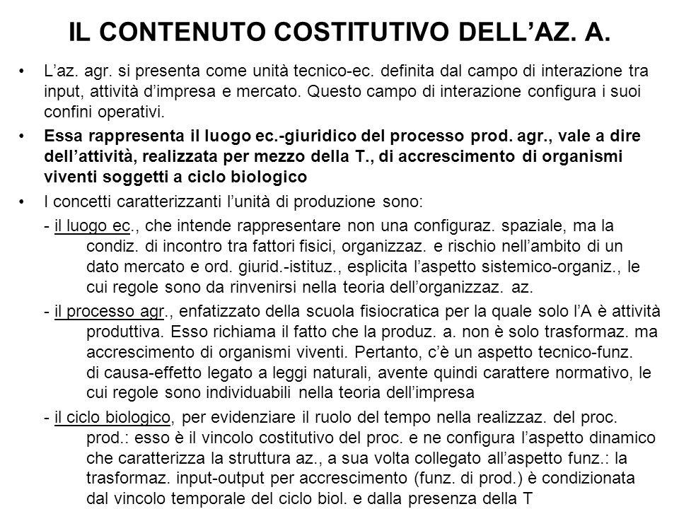 IL CONTENUTO COSTITUTIVO DELL'AZ.A. L'az. agr. si presenta come unità tecnico-ec.