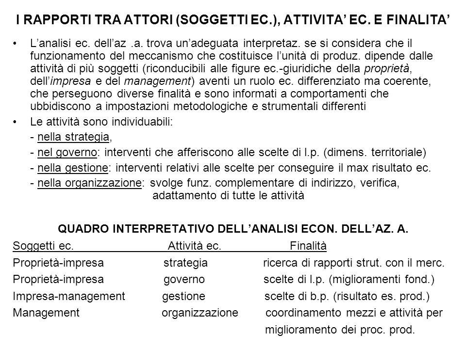 I RAPPORTI TRA ATTORI (SOGGETTI EC.), ATTIVITA' EC.