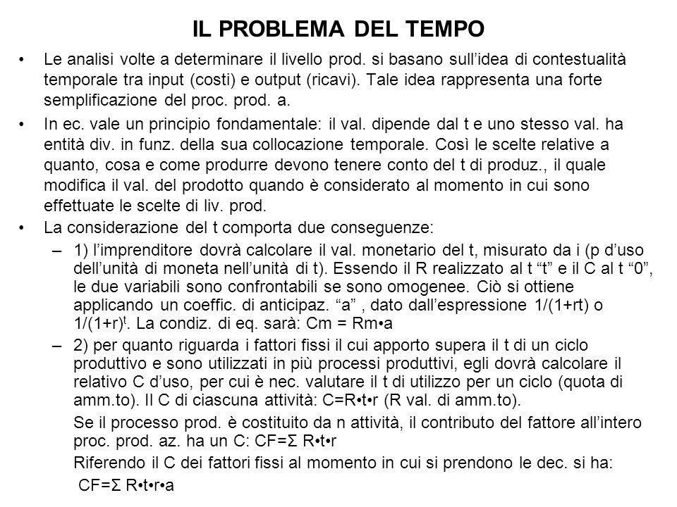 IL PROBLEMA DEL TEMPO Le analisi volte a determinare il livello prod. si basano sull'idea di contestualità temporale tra input (costi) e output (ricav