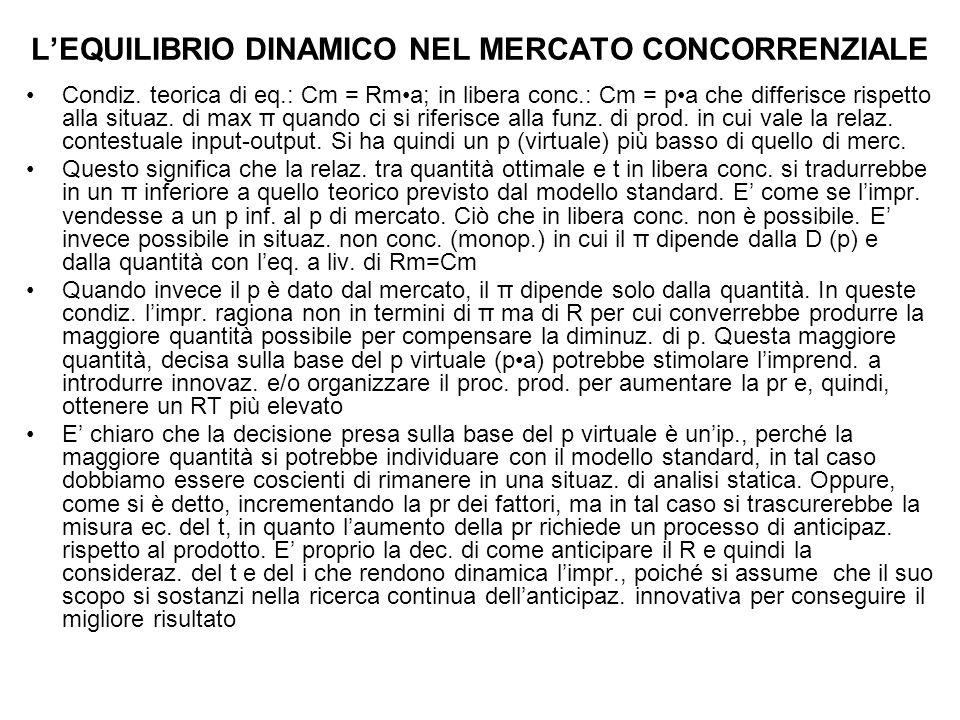 L'EQUILIBRIO DINAMICO NEL MERCATO CONCORRENZIALE Condiz.
