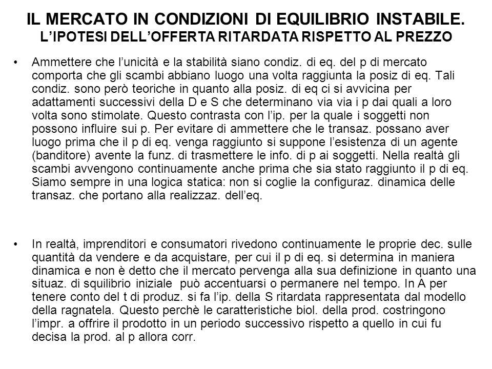 IL MERCATO IN CONDIZIONI DI EQUILIBRIO INSTABILE.
