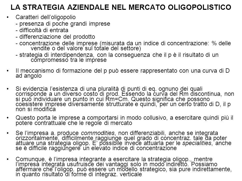 LA STRATEGIA AZIENDALE NEL MERCATO OLIGOPOLISTICO Caratteri dell'oligopolio - presenza di poche grandi imprese - difficoltà di entrata - differenziazione del prodotto - concentrazione delle imprese (misurata da un indice di concentrazione: % delle vendite o del valore sul totale del settore) - strategia di interdipendenza, con la conseguenza che il p è il risultato di un compromesso tra le imprese Il meccanismo di formazione del p può essere rappresentato con una curva di D ad angolo Si evidenzia l'esistenza di una pluralità di punti di eq.
