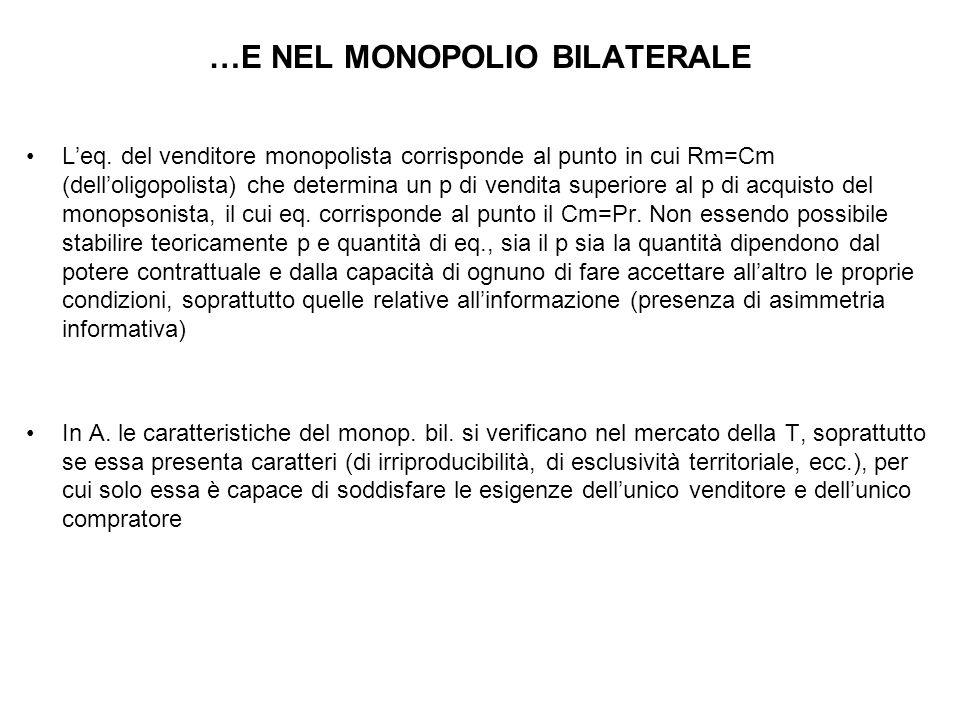 …E NEL MONOPOLIO BILATERALE L'eq. del venditore monopolista corrisponde al punto in cui Rm=Cm (dell'oligopolista) che determina un p di vendita superi