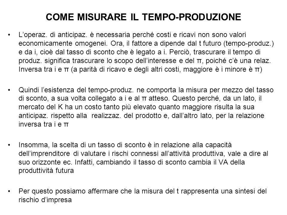 COME MISURARE IL TEMPO-PRODUZIONE L'operaz.di anticipaz.