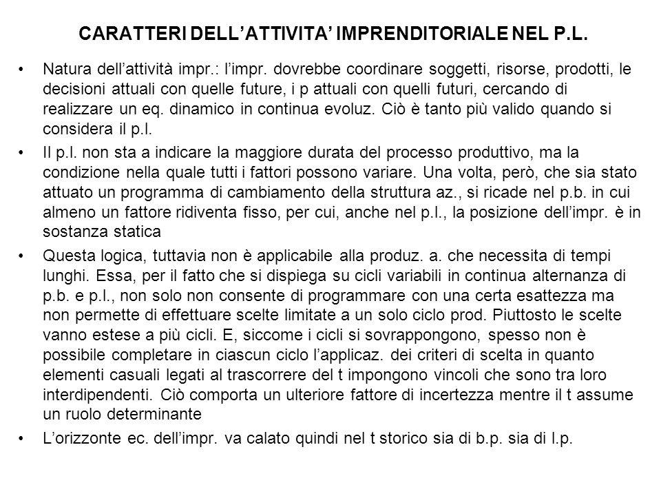 CARATTERI DELL'ATTIVITA' IMPRENDITORIALE NEL P.L.Natura dell'attività impr.: l'impr.