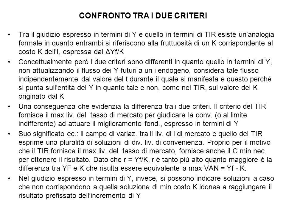 CONFRONTO TRA I DUE CRITERI Tra il giudizio espresso in termini di Y e quello in termini di TIR esiste un'analogia formale in quanto entrambi si riferiscono alla fruttuosità di un K corrispondente al costo K dell'I, espressa dal ΔYf/K Concettualmente però i due criteri sono differenti in quanto quello in termini di Y, non attualizzando il flusso dei Y futuri a un i endogeno, considera tale flusso indipendentemente dal valore del t durante il quale si manifesta e questo perché si punta sull'entità del Y in quanto tale e non, come nel TIR, sul valore del K originato dal K Una conseguenza che evidenzia la differenza tra i due criteri.
