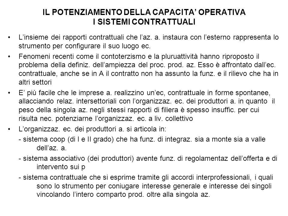 IL POTENZIAMENTO DELLA CAPACITA' OPERATIVA I SISTEMI CONTRATTUALI L'insieme dei rapporti contrattuali che l'az. a. instaura con l'esterno rappresenta