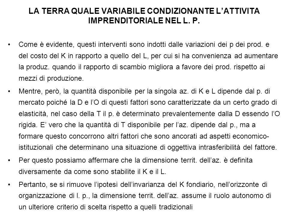 LA TERRA QUALE VARIABILE CONDIZIONANTE L'ATTIVITA IMPRENDITORIALE NEL L.