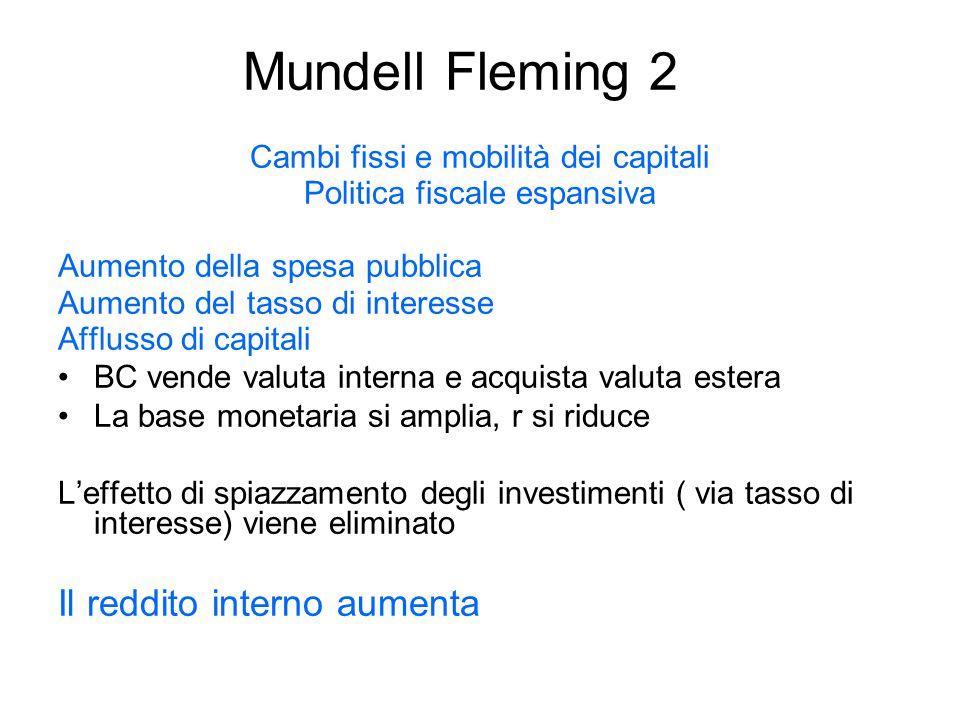 Mundell Fleming 2 Cambi fissi e mobilità dei capitali Politica fiscale espansiva Aumento della spesa pubblica Aumento del tasso di interesse Afflusso