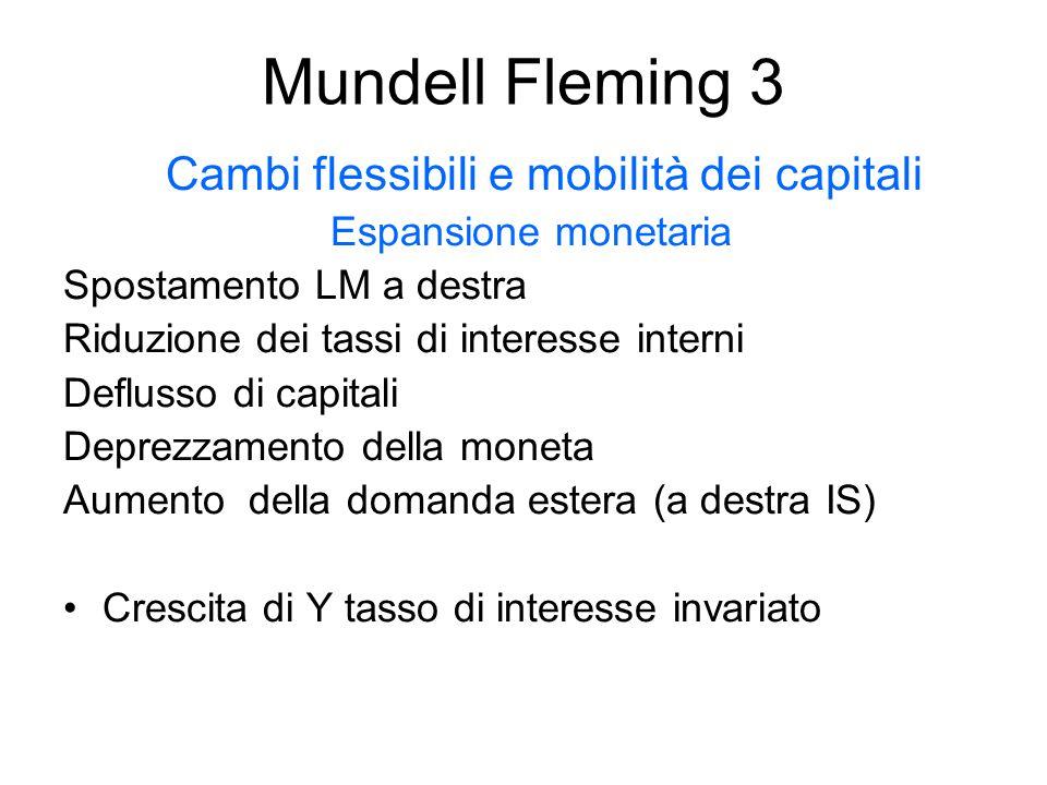 Mundell Fleming 3 Cambi flessibili e mobilità dei capitali Espansione monetaria Spostamento LM a destra Riduzione dei tassi di interesse interni Deflu