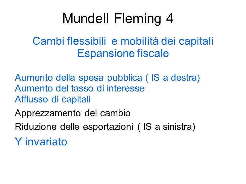 Mundell Fleming 4 Cambi flessibili e mobilità dei capitali Espansione fiscale Aumento della spesa pubblica ( IS a destra) Aumento del tasso di interes