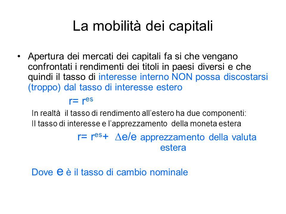 La mobilità dei capitali Apertura dei mercati dei capitali fa si che vengano confrontati i rendimenti dei titoli in paesi diversi e che quindi il tass