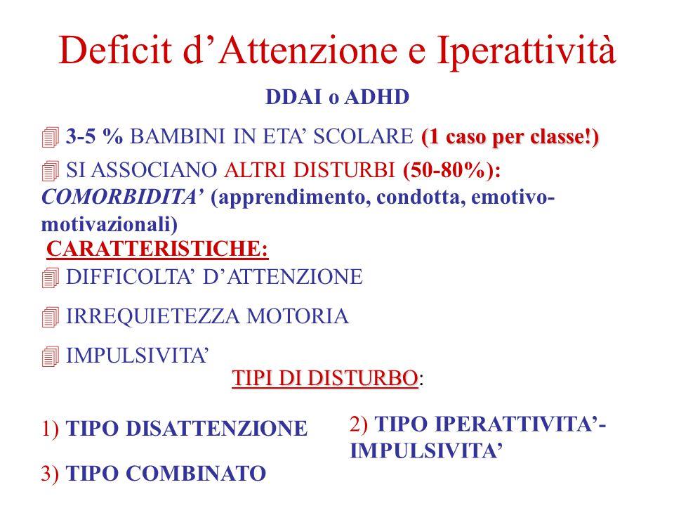 Deficit d'Attenzione e Iperattività DDAI o ADHD (1 caso per classe!)  3-5 % BAMBINI IN ETA' SCOLARE (1 caso per classe!)  SI ASSOCIANO ALTRI DISTURBI (50-80%): COMORBIDITA' (apprendimento, condotta, emotivo- motivazionali) CARATTERISTICHE:  DIFFICOLTA' D'ATTENZIONE  IRREQUIETEZZA MOTORIA  IMPULSIVITA' TIPI DI DISTURBO TIPI DI DISTURBO: 1) TIPO DISATTENZIONE 2) TIPO IPERATTIVITA'- IMPULSIVITA' 3) TIPO COMBINATO