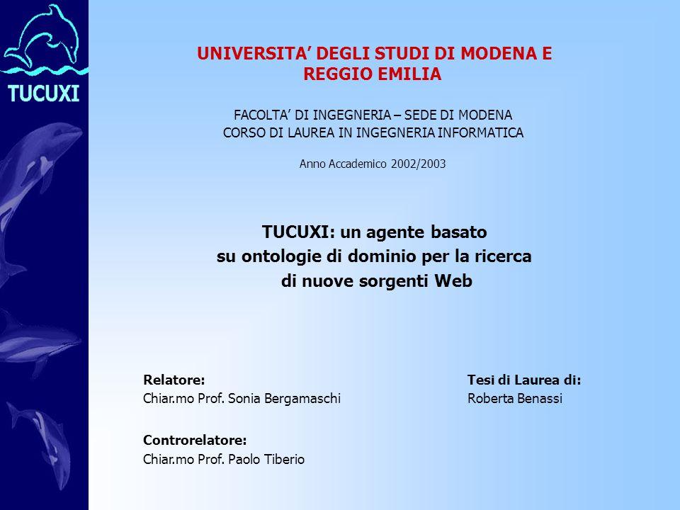 UNIVERSITA' DEGLI STUDI DI MODENA E REGGIO EMILIA FACOLTA' DI INGEGNERIA – SEDE DI MODENA CORSO DI LAUREA IN INGEGNERIA INFORMATICA Anno Accademico 2002/2003 Relatore: Chiar.mo Prof.
