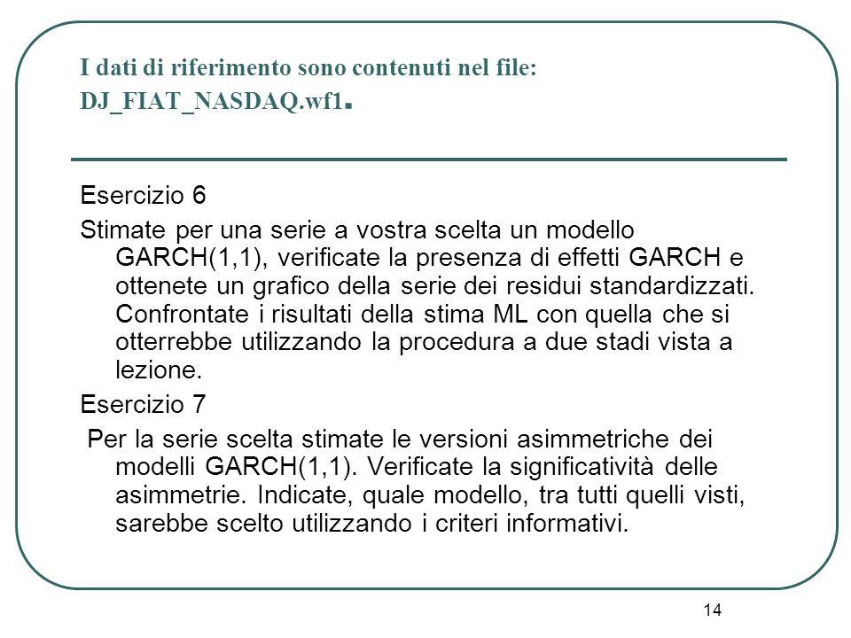 14 I dati di riferimento sono contenuti nel file: DJ_FIAT_NASDAQ.wf1. Esercizio 6 Stimate per una serie a vostra scelta un modello GARCH(1,1), verific