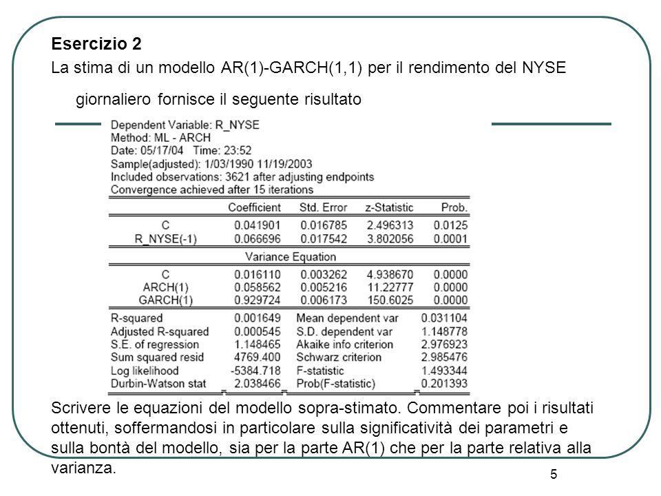 5 Esercizio 2 La stima di un modello AR(1)-GARCH(1,1) per il rendimento del NYSE giornaliero fornisce il seguente risultato Scrivere le equazioni del