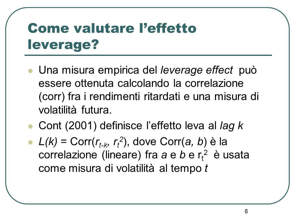 6 Come valutare l'effetto leverage? Una misura empirica del leverage effect può essere ottenuta calcolando la correlazione (corr) fra i rendimenti rit