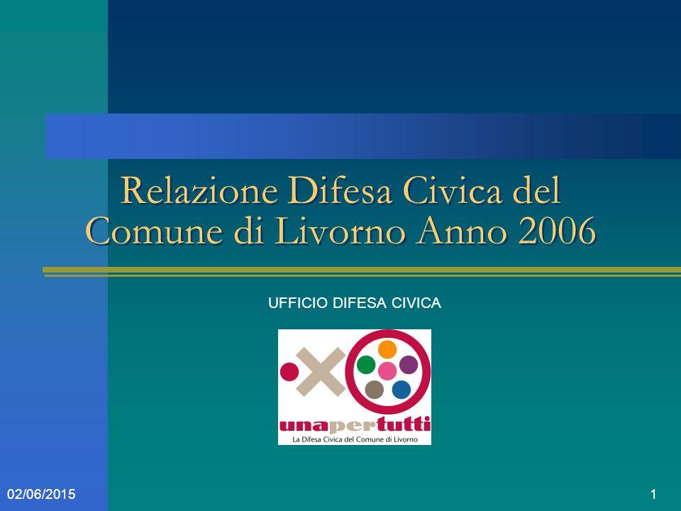 102/06/2015 Relazione Difesa Civica del Comune di Livorno Anno 2006 UFFICIO DIFESA CIVICA
