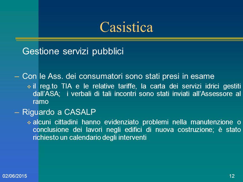 1202/06/2015 Casistica Gestione servizi pubblici –Con le Ass. dei consumatori sono stati presi in esame  il reg.to TIA e le relative tariffe, la cart