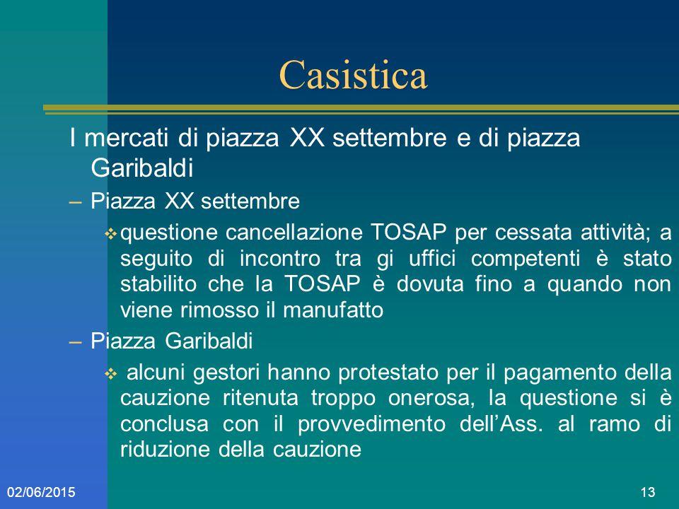 1302/06/2015 Casistica I mercati di piazza XX settembre e di piazza Garibaldi –Piazza XX settembre  questione cancellazione TOSAP per cessata attivit