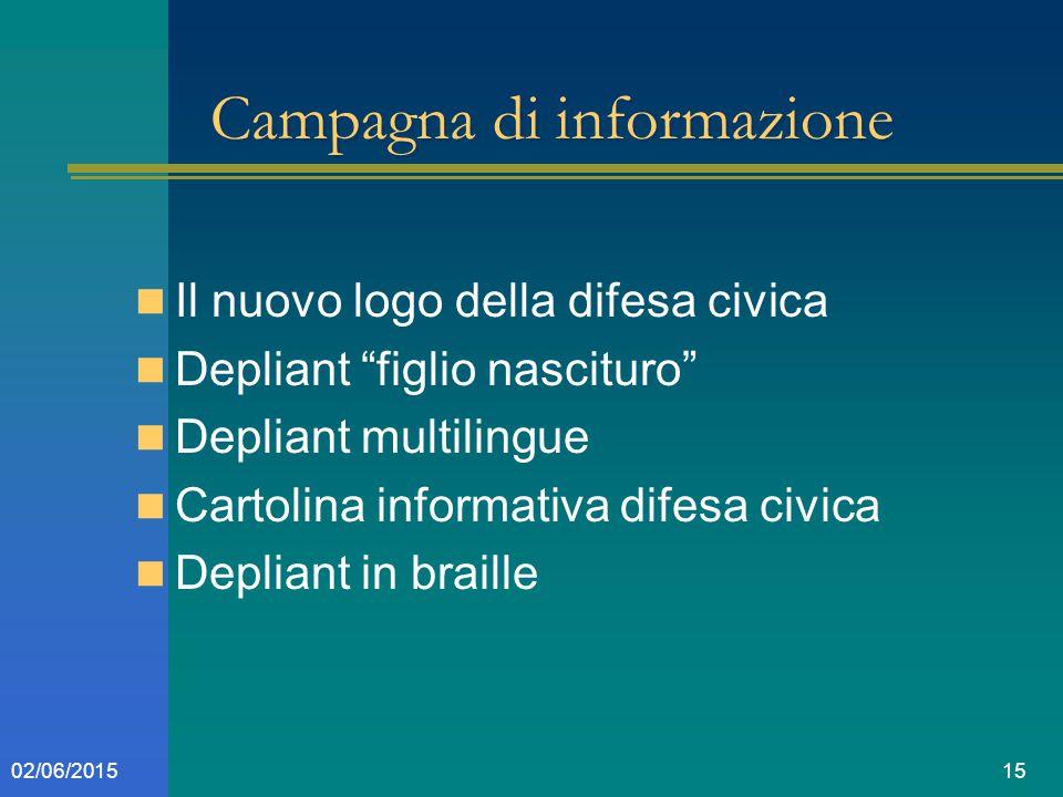 """1502/06/2015 Campagna di informazione Il nuovo logo della difesa civica Depliant """"figlio nascituro"""" Depliant multilingue Cartolina informativa difesa"""
