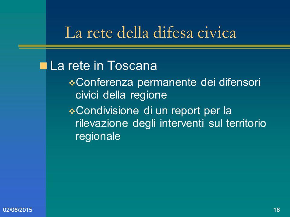1602/06/2015 La rete della difesa civica La rete in Toscana  Conferenza permanente dei difensori civici della regione  Condivisione di un report per