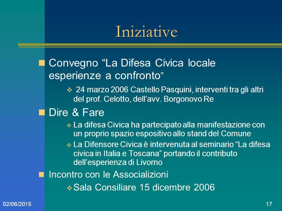 """1702/06/2015 Iniziative Convegno """"La Difesa Civica locale esperienze a confronto """"  24 marzo 2006 Castello Pasquini, interventi tra gli altri del pro"""