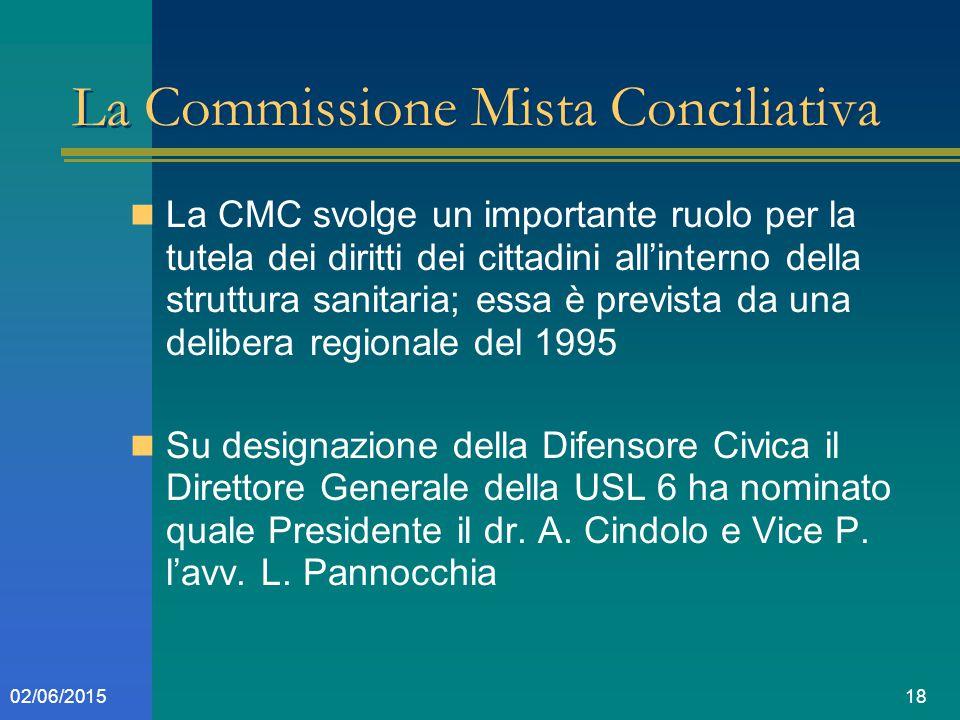 1802/06/2015 La Commissione Mista Conciliativa La CMC svolge un importante ruolo per la tutela dei diritti dei cittadini all'interno della struttura s