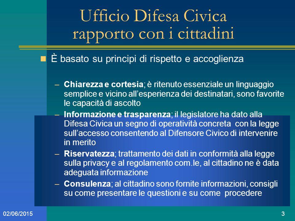 302/06/2015 Ufficio Difesa Civica rapporto con i cittadini È basato su principi di rispetto e accoglienza –Chiarezza e cortesia; è ritenuto essenziale
