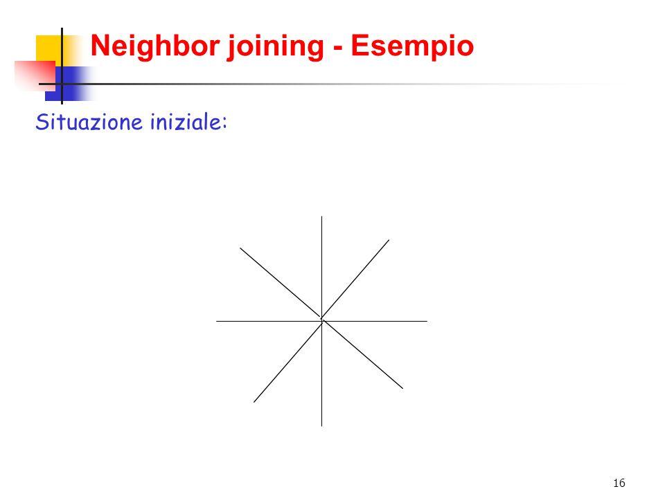 16 Neighbor joining - Esempio Situazione iniziale: