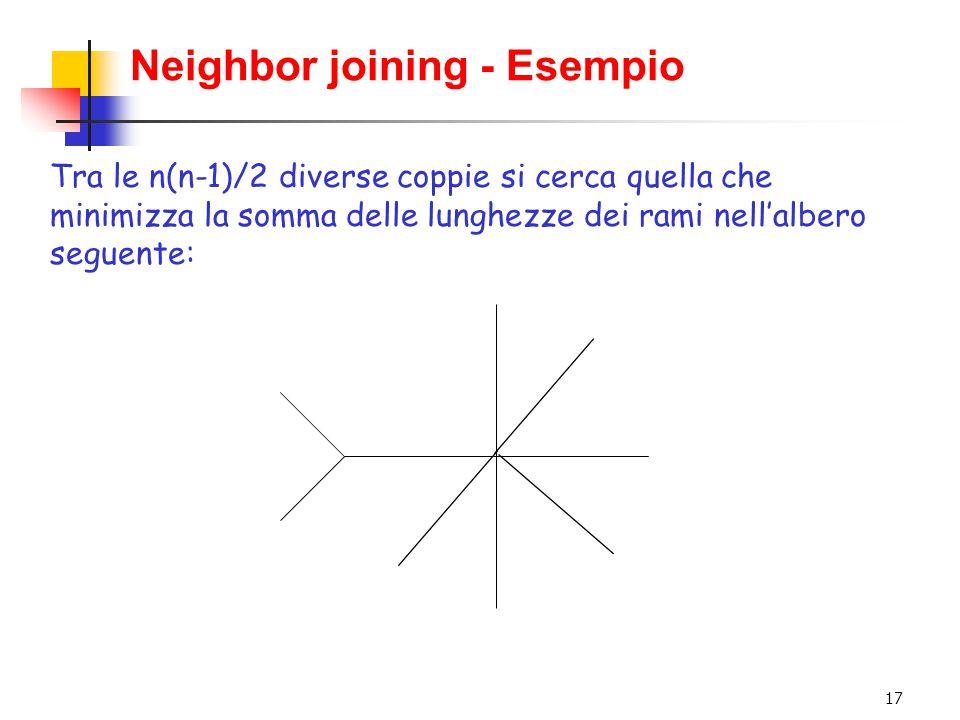 17 Neighbor joining - Esempio Tra le n(n-1)/2 diverse coppie si cerca quella che minimizza la somma delle lunghezze dei rami nell'albero seguente: