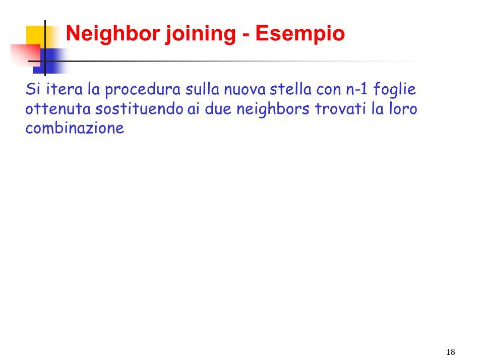 18 Neighbor joining - Esempio Si itera la procedura sulla nuova stella con n-1 foglie ottenuta sostituendo ai due neighbors trovati la loro combinazio