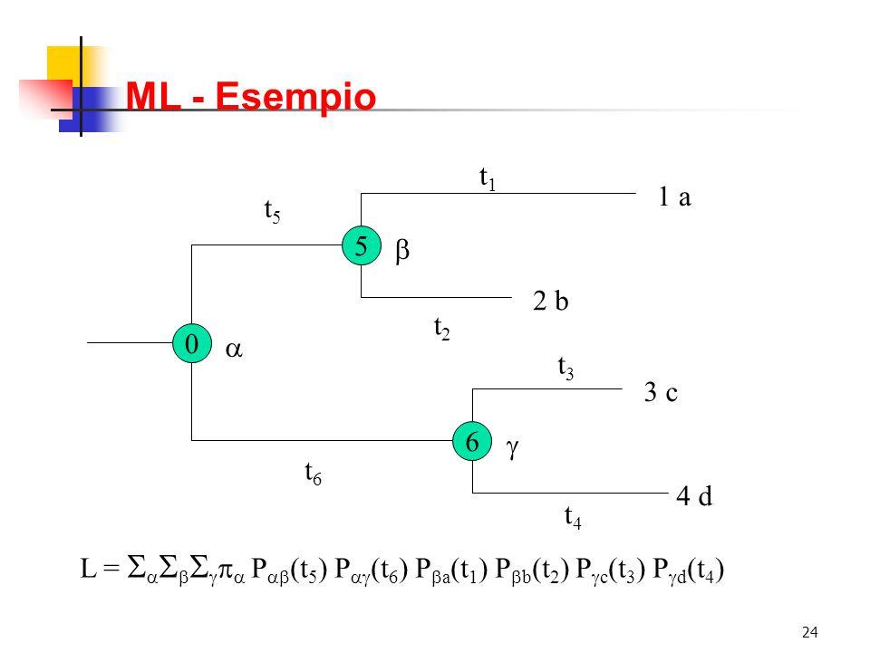 24 ML - Esempio 1 a 2 b 3 c 4 d 0 6 5    t1t1 t2t2 t3t3 t4t4 t5t5 t6t6 L =         P  (t 5 ) P  (t 6 ) P  a (t 1 ) P  b (t 2 ) P  c
