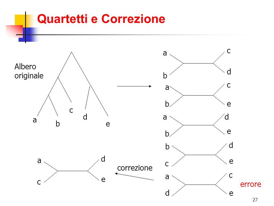 27 Quartetti e Correzione a b c d e a b c d a e a e b e a e b c d b c d d c a e c d correzione errore Albero originale