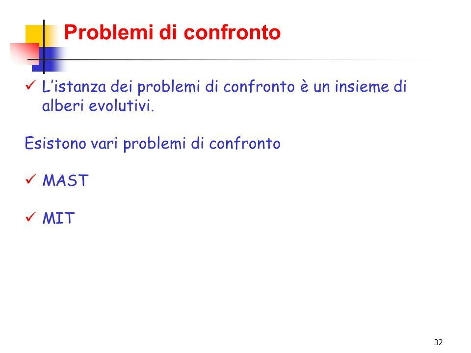 32 Problemi di confronto L'istanza dei problemi di confronto è un insieme di alberi evolutivi. Esistono vari problemi di confronto MAST MIT