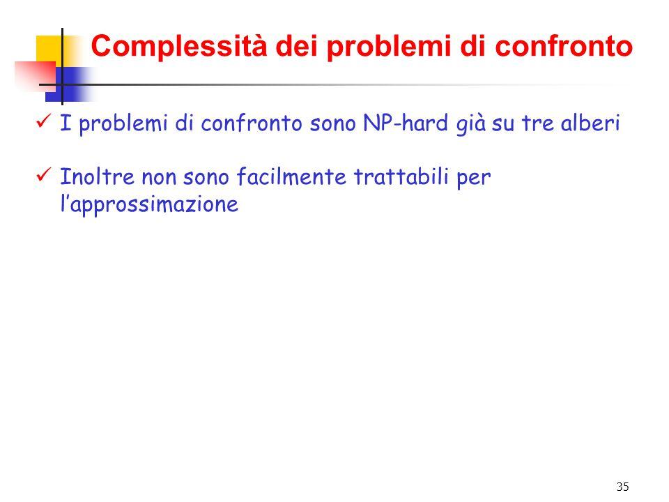 35 Complessità dei problemi di confronto I problemi di confronto sono NP-hard già su tre alberi Inoltre non sono facilmente trattabili per l'approssim