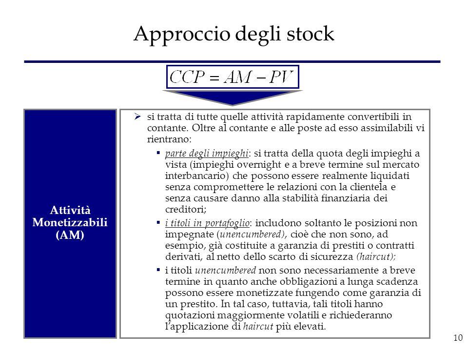 10 Approccio degli stock  si tratta di tutte quelle attività rapidamente convertibili in contante. Oltre al contante e alle poste ad esso assimilabil