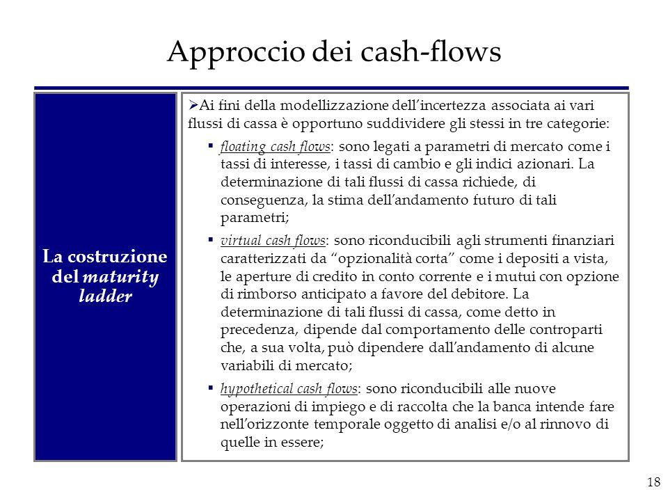 18 Approccio dei cash-flows La costruzione del maturity ladder  Ai fini della modellizzazione dell'incertezza associata ai vari flussi di cassa è opp