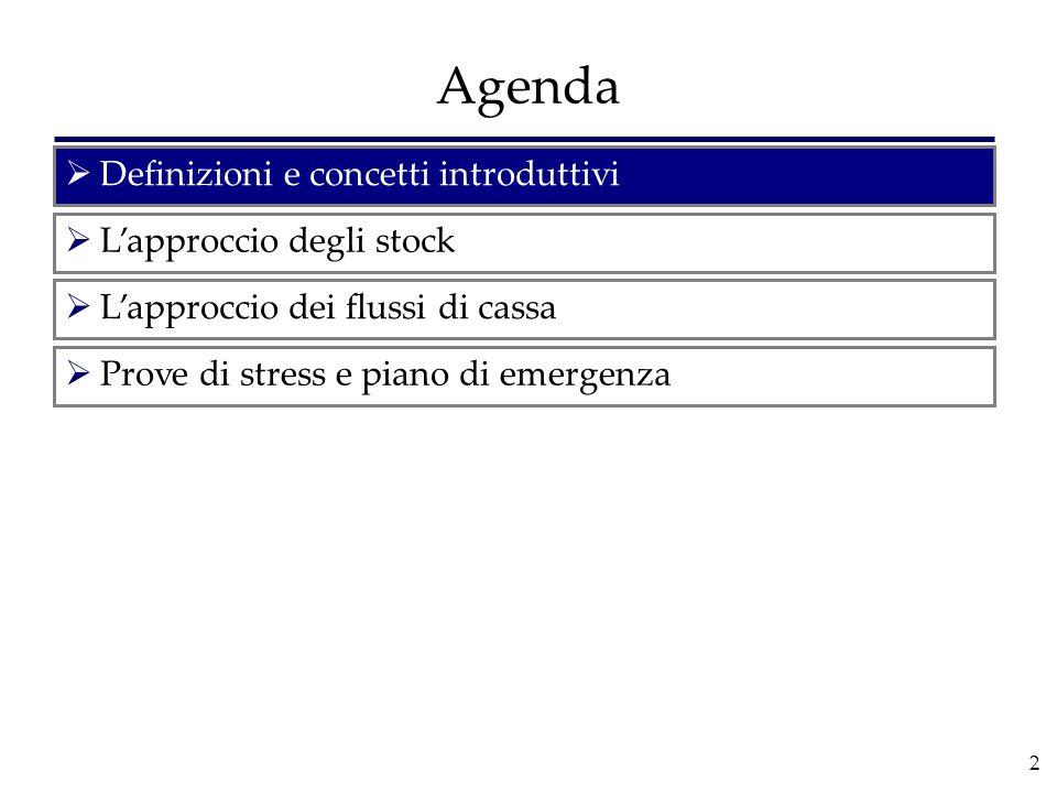 2 Agenda  Definizioni e concetti introduttivi  L'approccio degli stock  L'approccio dei flussi di cassa  Prove di stress e piano di emergenza