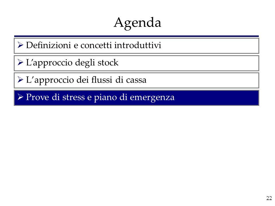 22 Agenda  L'approccio dei flussi di cassa  Definizioni e concetti introduttivi  L'approccio degli stock  Prove di stress e piano di emergenza
