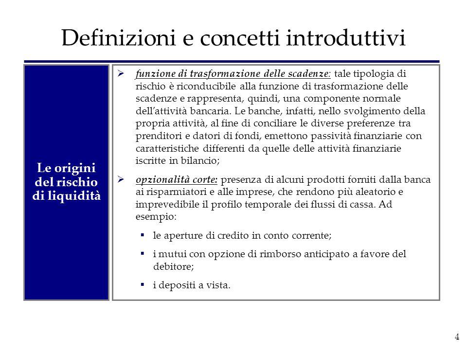 4 Definizioni e concetti introduttivi  funzione di trasformazione delle scadenze: tale tipologia di rischio è riconducibile alla funzione di trasform