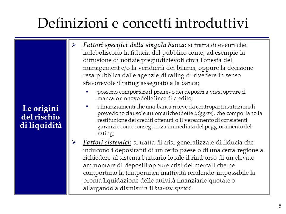 5 Definizioni e concetti introduttivi  Fattori specifici della singola banca: si tratta di eventi che indeboliscono la fiducia del pubblico come, ad