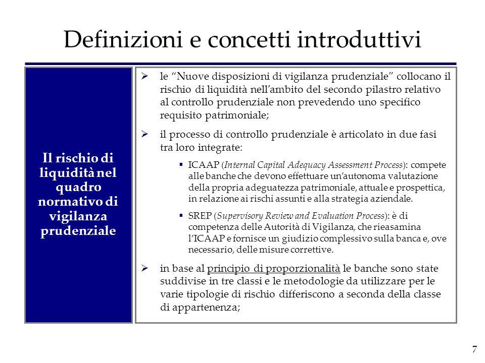 """7 Definizioni e concetti introduttivi Il rischio di liquidità nel quadro normativo di vigilanza prudenziale  le """"Nuove disposizioni di vigilanza prud"""