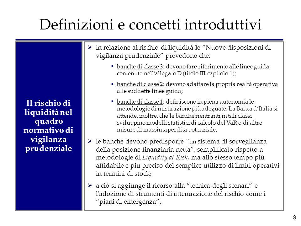 8 Definizioni e concetti introduttivi Il rischio di liquidità nel quadro normativo di vigilanza prudenziale  in relazione al rischio di liquidità le