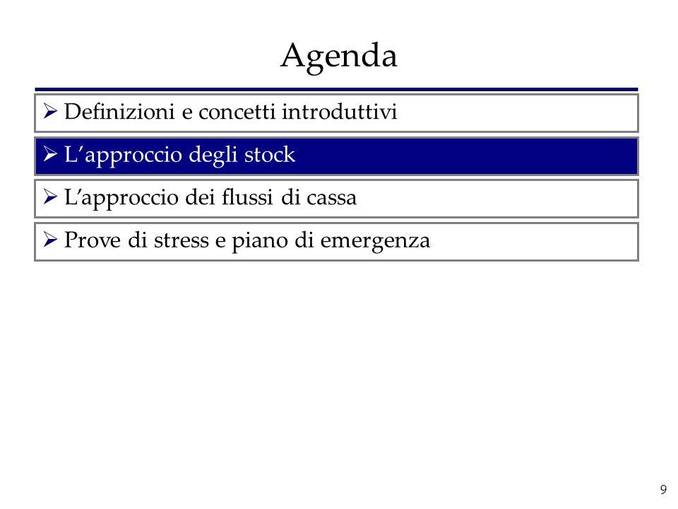 9 Agenda  L'approccio degli stock  Definizioni e concetti introduttivi  L'approccio dei flussi di cassa  Prove di stress e piano di emergenza