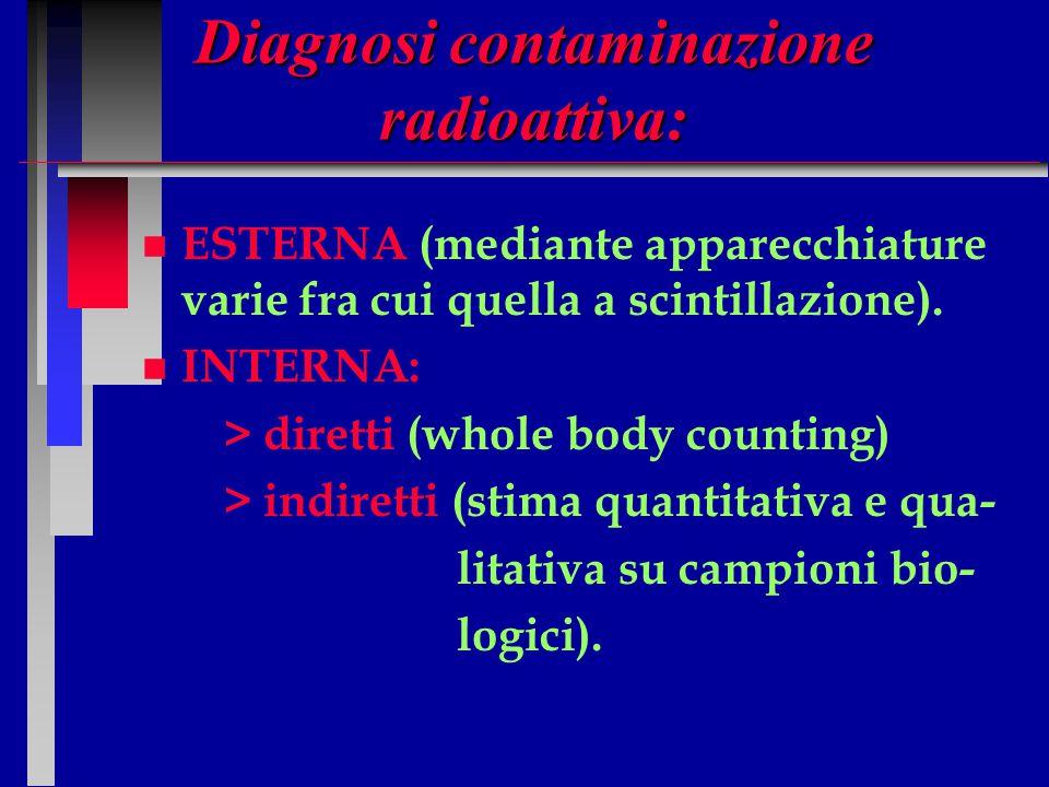 Diagnosi contaminazione radioattiva: n n ESTERNA (mediante apparecchiature varie fra cui quella a scintillazione). n n INTERNA: > diretti (whole body