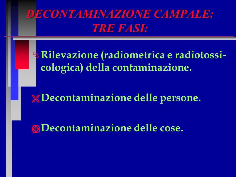 DECONTAMINAZIONE CAMPALE: TRE FASI: Ê Ê Rilevazione (radiometrica e radiotossi- cologica) della contaminazione. Ë Ë Decontaminazione delle persone. Ì