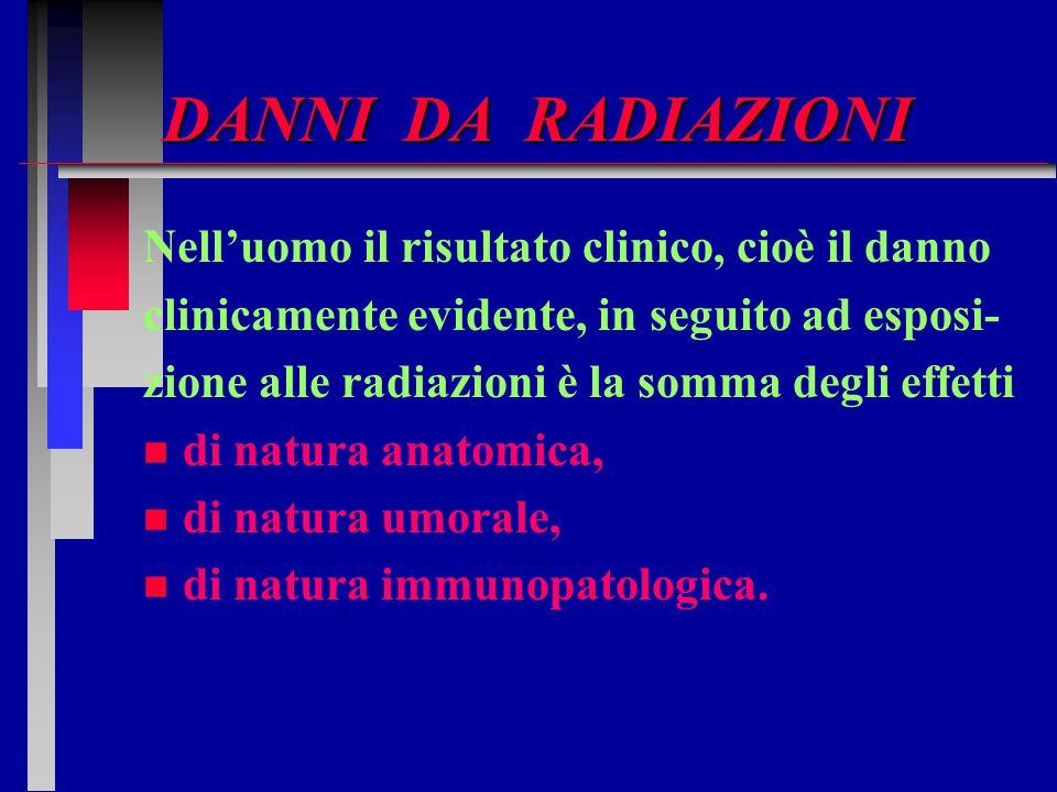 DANNI DA RADIAZIONI Nell'uomo il risultato clinico, cioè il danno clinicamente evidente, in seguito ad esposi- zione alle radiazioni è la somma degli