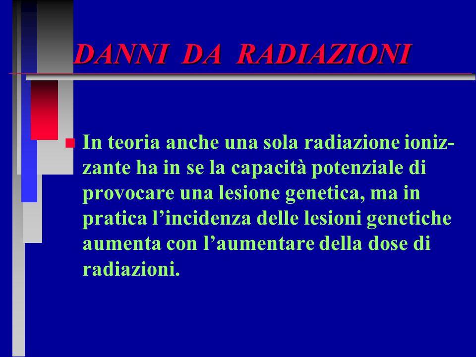 DANNI DA RADIAZIONI n n In teoria anche una sola radiazione ioniz- zante ha in se la capacità potenziale di provocare una lesione genetica, ma in prat